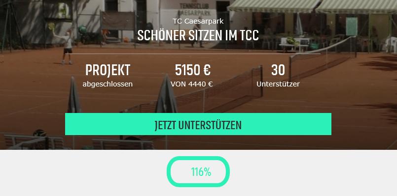 Erfolgreiches Crowdfunding im TCC